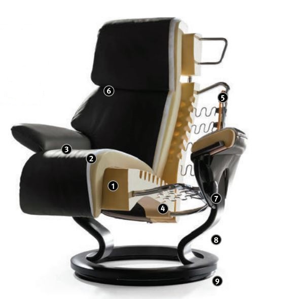 disected ekornes chair
